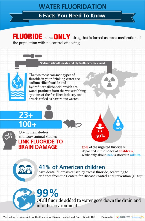 Waterfluoridationfacts