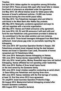 timeline gaza